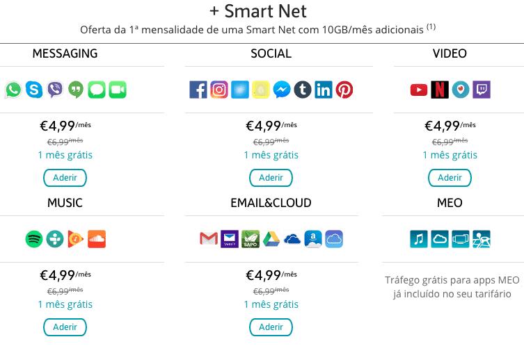 Voorbeeld van internetabonnementen waarbij geen rekening wordt gehouden met netneutraliteit